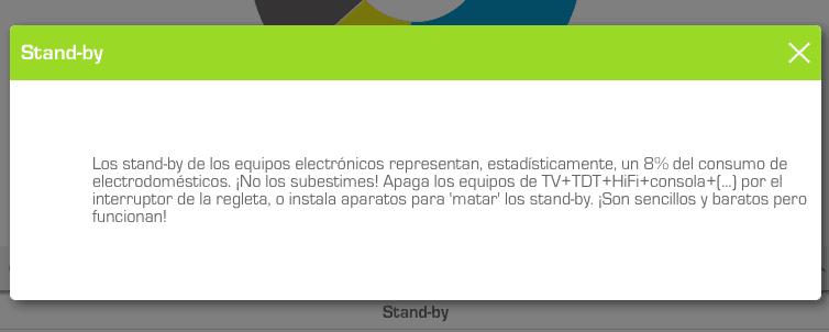 Mirubee Medidor consumo eléctrico